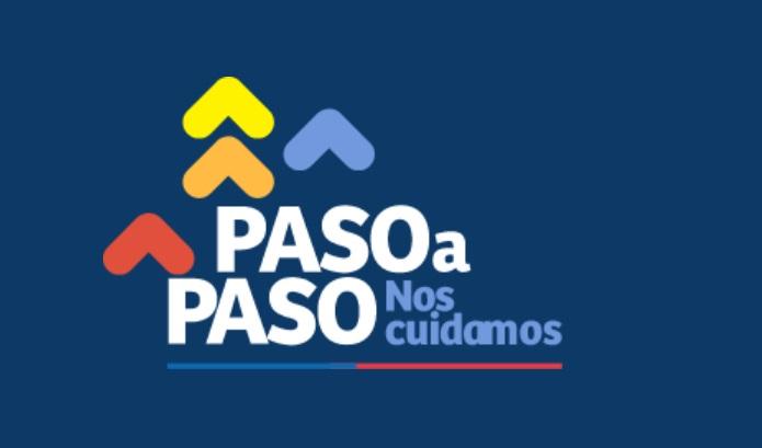 """La Cruz, Quillota y San Antonio están en """"Fase 2"""" (Transición) del plan Paso a Paso"""